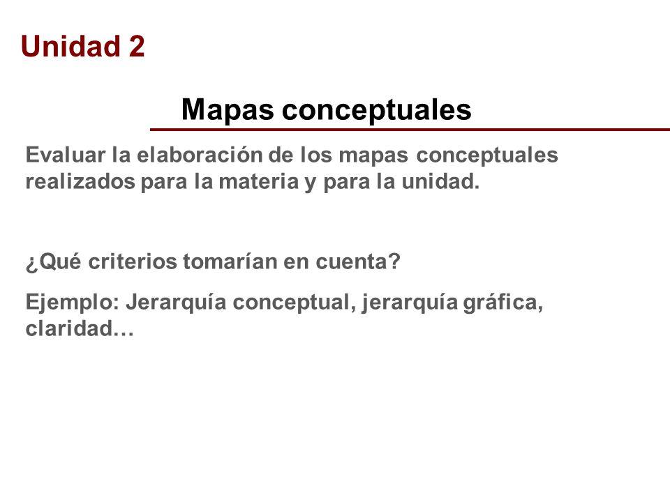 Mapas conceptuales Evaluar la elaboración de los mapas conceptuales realizados para la materia y para la unidad.