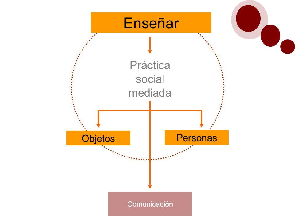 Enseñar Práctica social mediada Objetos Personas Comunicación Implica decidir formas de