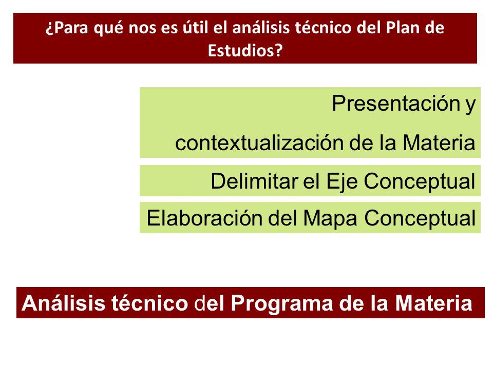 ¿Para qué nos es útil el análisis técnico del Plan de Estudios.