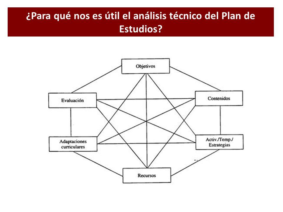 ¿Para qué nos es útil el análisis técnico del Plan de Estudios?