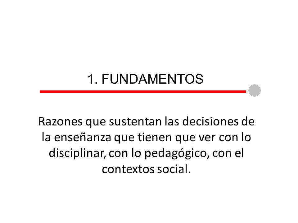 1. FUNDAMENTOS Razones que sustentan las decisiones de la enseñanza que tienen que ver con lo disciplinar, con lo pedagógico, con el contextos social.