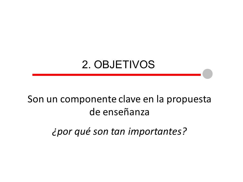 2. OBJETIVOS Son un componente clave en la propuesta de enseñanza ¿por qué son tan importantes?