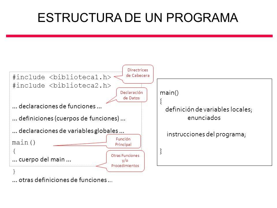 main() { definición de variables locales; enunciados instrucciones del programa; } #include... declaraciones de funciones...... definiciones (cuerpos