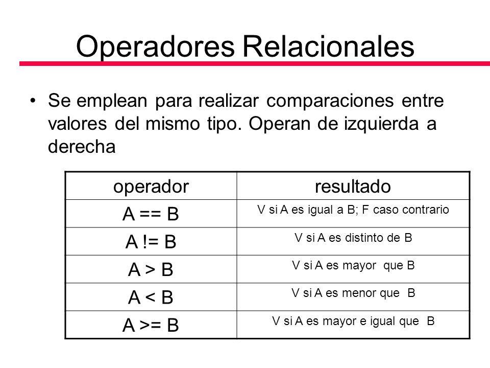 Operadores Relacionales Se emplean para realizar comparaciones entre valores del mismo tipo. Operan de izquierda a derecha operadorresultado A == B V