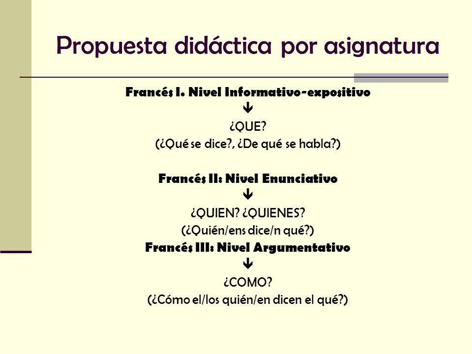 Conceptos clave Enunciación : Puesta en funcionamiento de la lengua mediante un acto individual de utilización (Benveniste, 1974) Enunciado : producto de la enunciación.