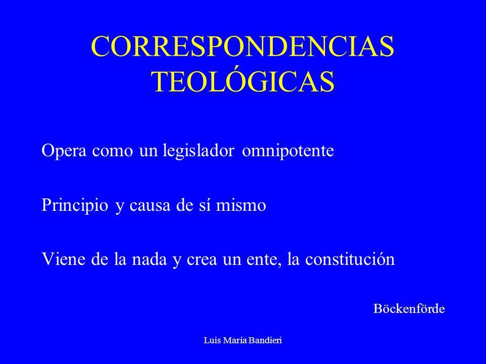 Luis María Bandieri CORRESPONDENCIAS TEOLÓGICAS Opera como un legislador omnipotente Principio y causa de sí mismo Viene de la nada y crea un ente, la