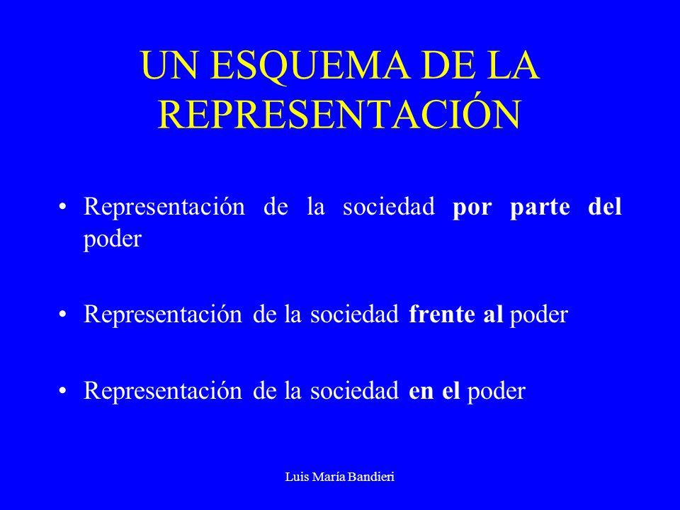 Luis María Bandieri UN ESQUEMA DE LA REPRESENTACIÓN Representación de la sociedad por parte del poder Representación de la sociedad frente al poder Representación de la sociedad en el poder