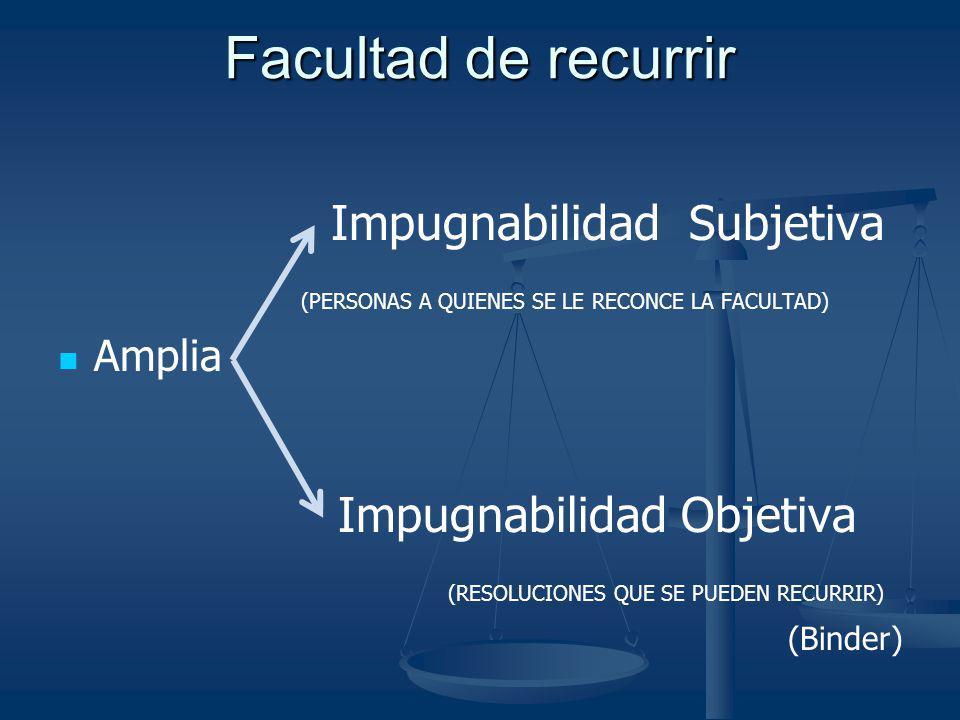 Facultad de recurrir Impugnabilidad Subjetiva (PERSONAS A QUIENES SE LE RECONCE LA FACULTAD) Amplia Impugnabilidad Objetiva (RESOLUCIONES QUE SE PUEDE
