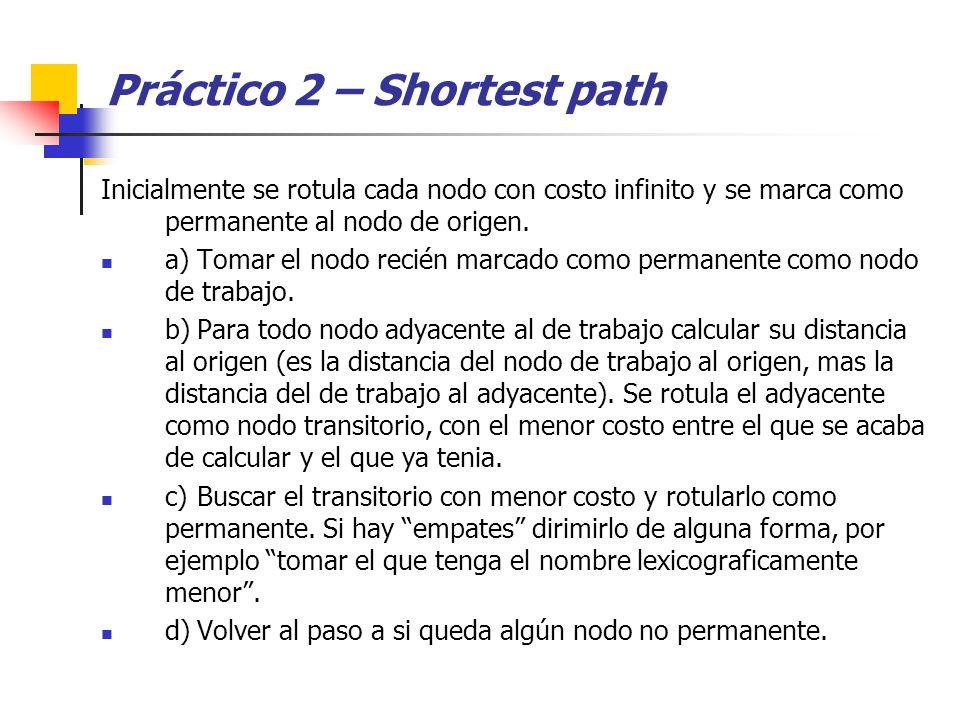 Práctico 2 – Shortest path Inicialmente se rotula cada nodo con costo infinito y se marca como permanente al nodo de origen.