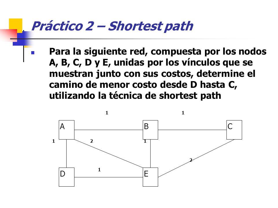 Práctico 2 – Shortest path Para la siguiente red, compuesta por los nodos A, B, C, D y E, unidas por los vínculos que se muestran junto con sus costos, determine el camino de menor costo desde D hasta C, utilizando la técnica de shortest path 1 1 2 2 1 1 1 ABC DE