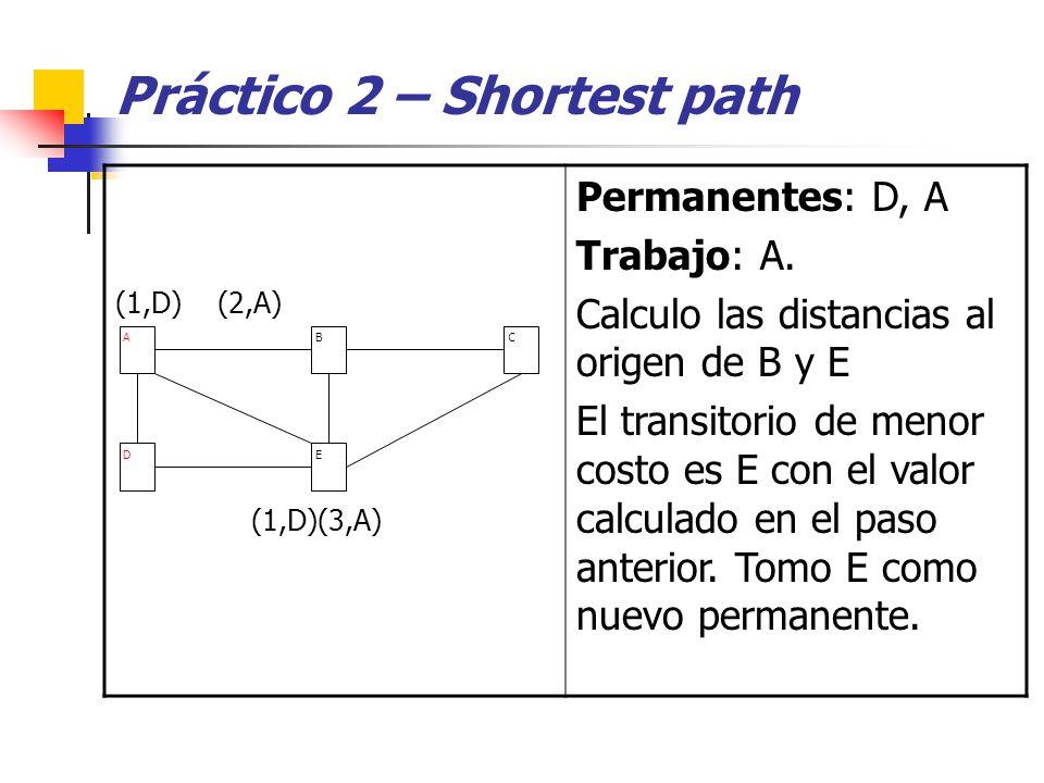 Práctico 2 – Shortest path (1,D) (2,A) (1,D)(3,A) Permanentes: D, A Trabajo: A.