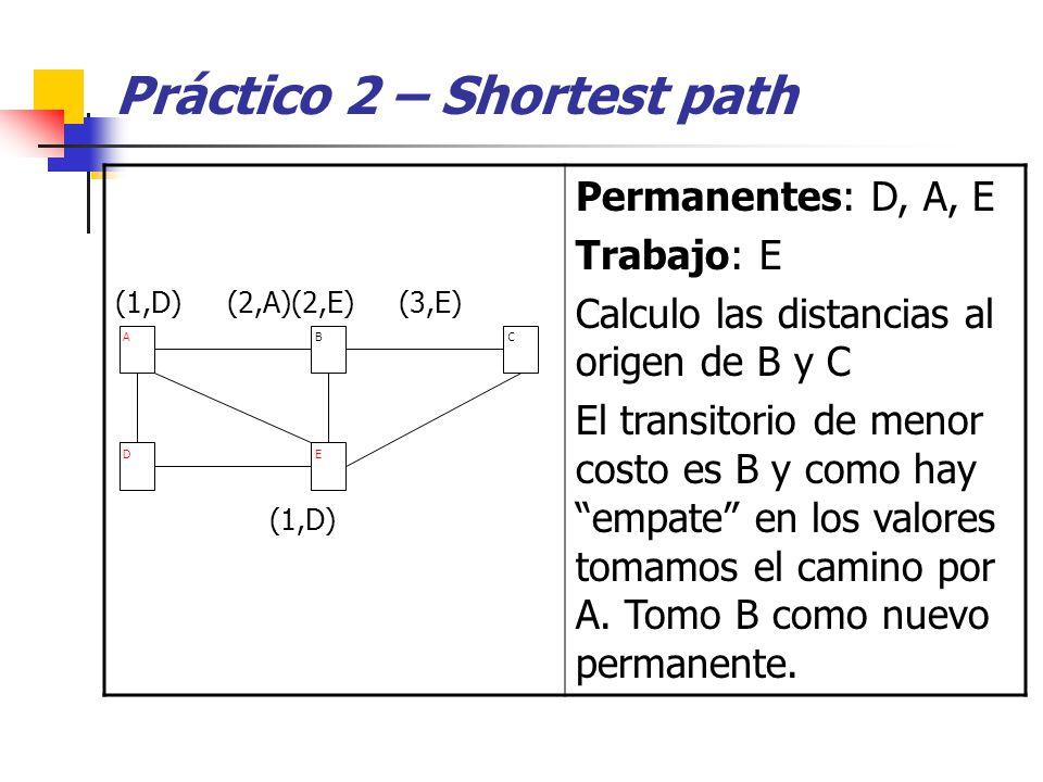 Práctico 2 – Shortest path (1,D) (2,A)(2,E) (3,E) (1,D) Permanentes: D, A, E Trabajo: E Calculo las distancias al origen de B y C El transitorio de menor costo es B y como hay empate en los valores tomamos el camino por A.