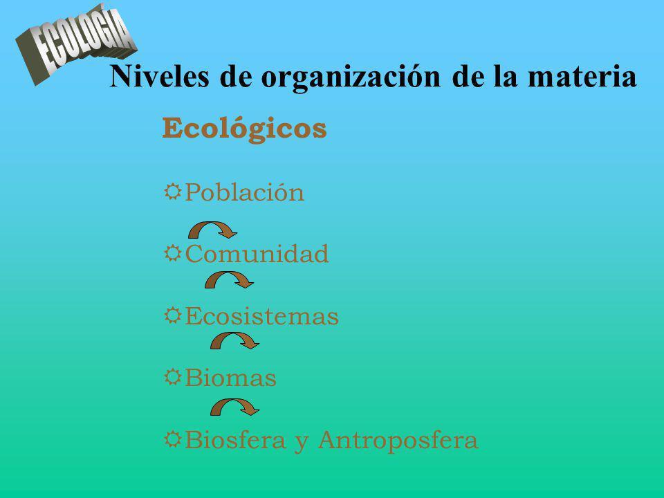 Niveles de organización de la materia Ecológicos RPoblación RComunidad REcosistemas RBiomas RBiosfera y Antroposfera