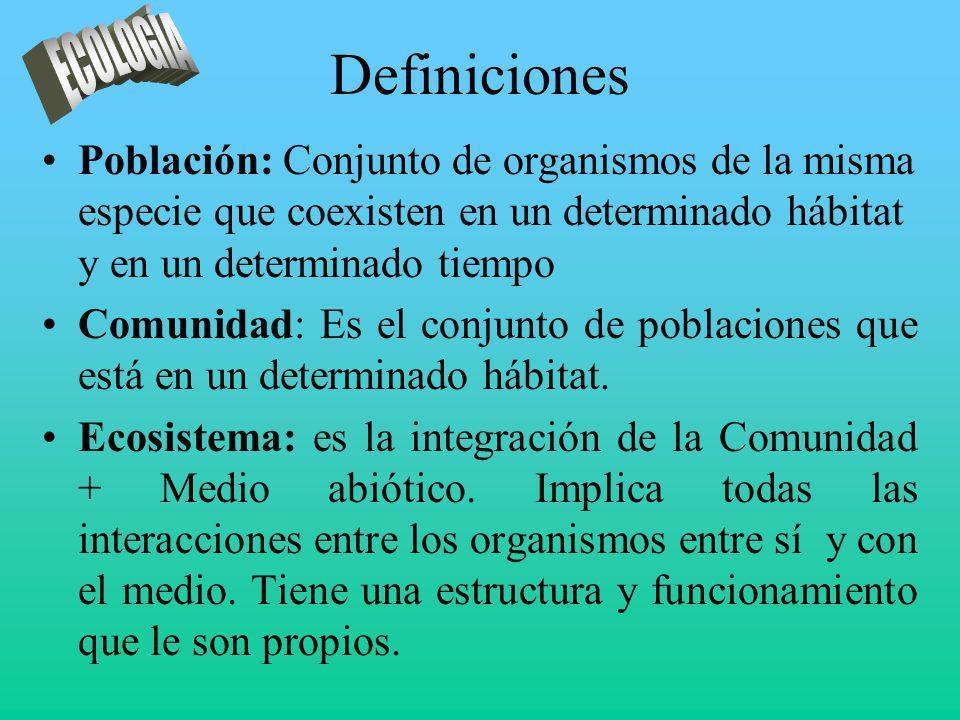 Definiciones Población: Conjunto de organismos de la misma especie que coexisten en un determinado hábitat y en un determinado tiempo Comunidad: Es el