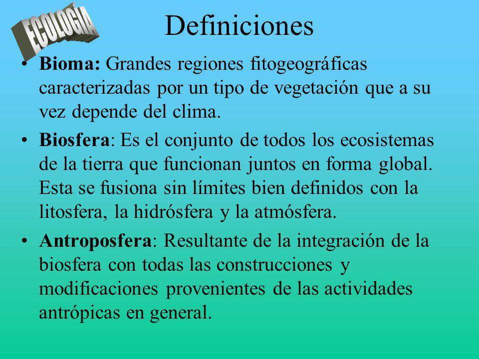 Definiciones Bioma: Grandes regiones fitogeográficas caracterizadas por un tipo de vegetación que a su vez depende del clima. Biosfera: Es el conjunto