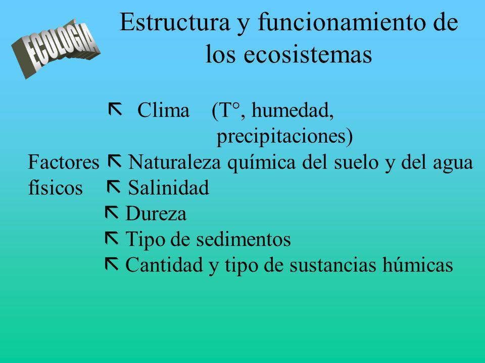 Estructura y funcionamiento de los ecosistemas Clima (T°, humedad, precipitaciones) Factores Naturaleza química del suelo y del agua físicos Salinidad