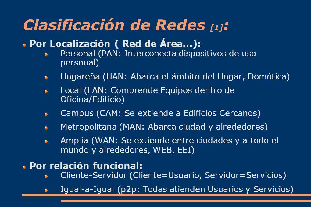 Clasificación de Redes [1] : Por Localización ( Red de Área...): Personal (PAN: Interconecta dispositivos de uso personal) Hogareña (HAN: Abarca el ámbito del Hogar, Domótica) Local (LAN: Comprende Equipos dentro de Oficina/Edificio) Campus (CAM: Se extiende a Edificios Cercanos) Metropolitana (MAN: Abarca ciudad y alrededores) Amplia (WAN: Se extiende entre ciudades y a todo el mundo y alrededores, WEB, EEI) Por relación funcional: Cliente-Servidor (Cliente=Usuario, Servidor=Servicios) Igual-a-Igual (p2p: Todas atienden Usuarios y Servicios)