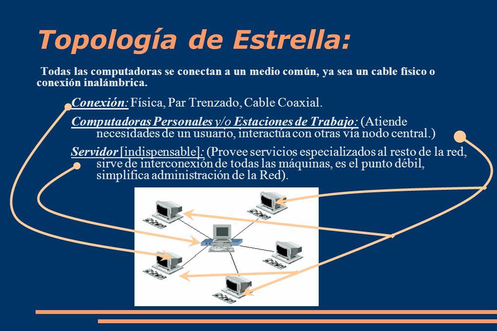 Todas las computadoras se conectan a un medio común, ya sea un cable físico o conexión inalámbrica.