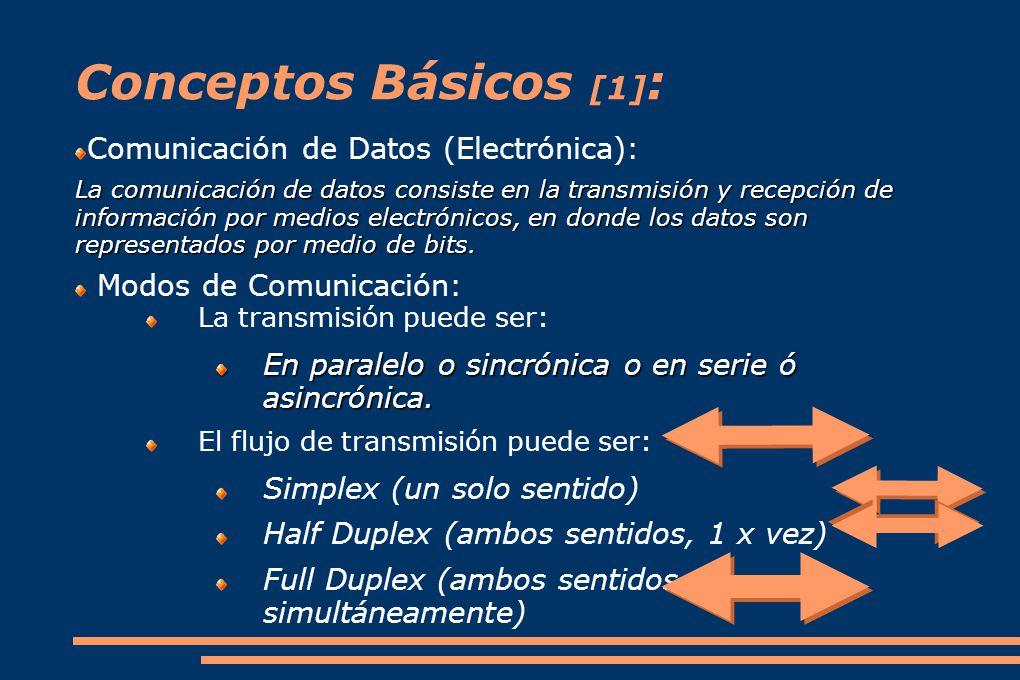 Componentes Básicos Sistema Comunicación de Datos: Emisor Emisor (Una computadora con Periférico Conexión a la Red).