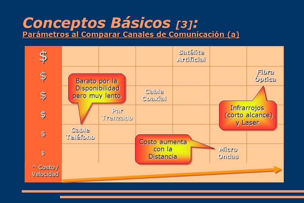 Topología de Árbol: Hay nodos padres e hijos, los nodos estructurales son dispositivos especiales en general (Hubs o equivalentes.).