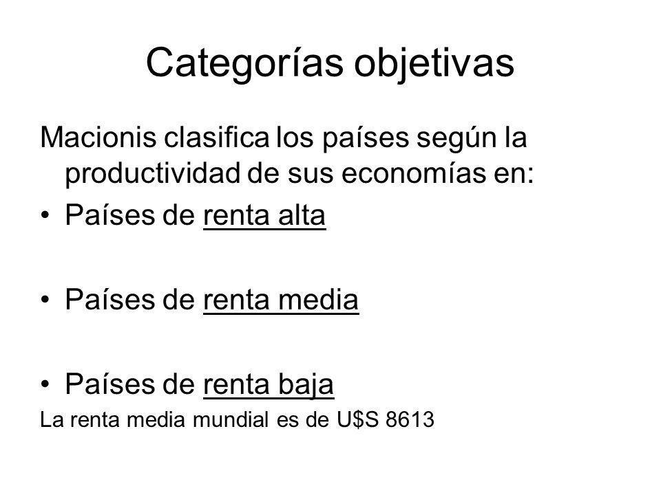 Categorías objetivas Macionis clasifica los países según la productividad de sus economías en: Países de renta alta Países de renta media Países de renta baja La renta media mundial es de U$S 8613