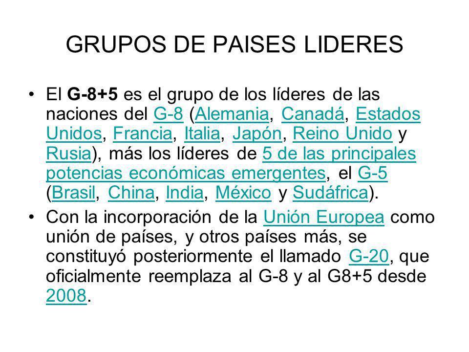 GRUPOS DE PAISES LIDERES El G-8+5 es el grupo de los líderes de las naciones del G-8 (Alemania, Canadá, Estados Unidos, Francia, Italia, Japón, Reino Unido y Rusia), más los líderes de 5 de las principales potencias económicas emergentes, el G-5 (Brasil, China, India, México y Sudáfrica).G-8AlemaniaCanadáEstados UnidosFranciaItaliaJapónReino Unido Rusia5 de las principales potencias económicas emergentesG-5BrasilChinaIndiaMéxicoSudáfrica Con la incorporación de la Unión Europea como unión de países, y otros países más, se constituyó posteriormente el llamado G-20, que oficialmente reemplaza al G-8 y al G8+5 desde 2008.Unión EuropeaG-20 2008
