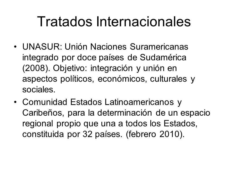 Tratados Internacionales UNASUR: Unión Naciones Suramericanas integrado por doce países de Sudamérica (2008).