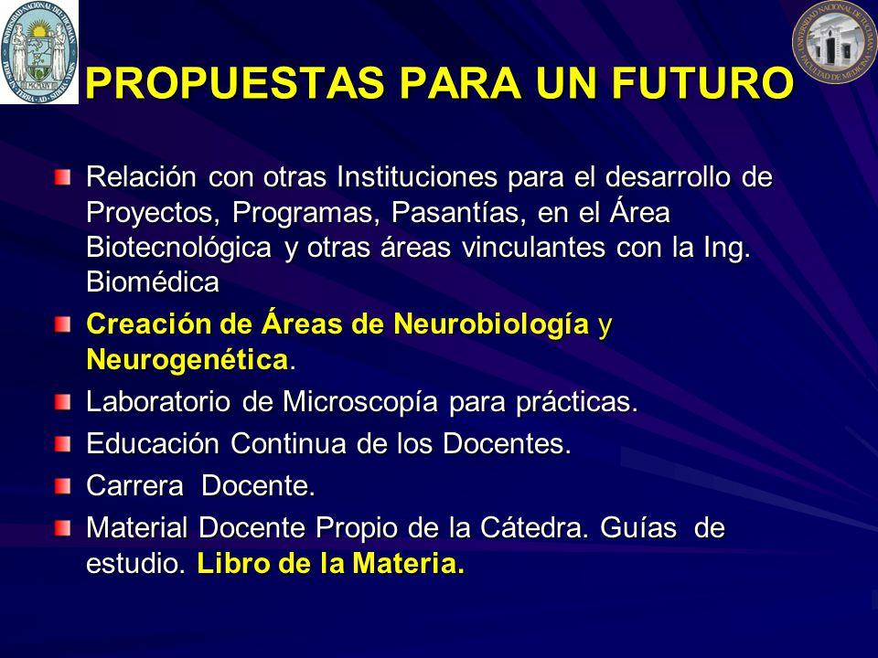 PROPUESTAS PARA UN FUTURO Relación con otras Instituciones para el desarrollo de Proyectos, Programas, Pasantías, en el Área Biotecnológica y otras áreas vinculantes con la Ing.