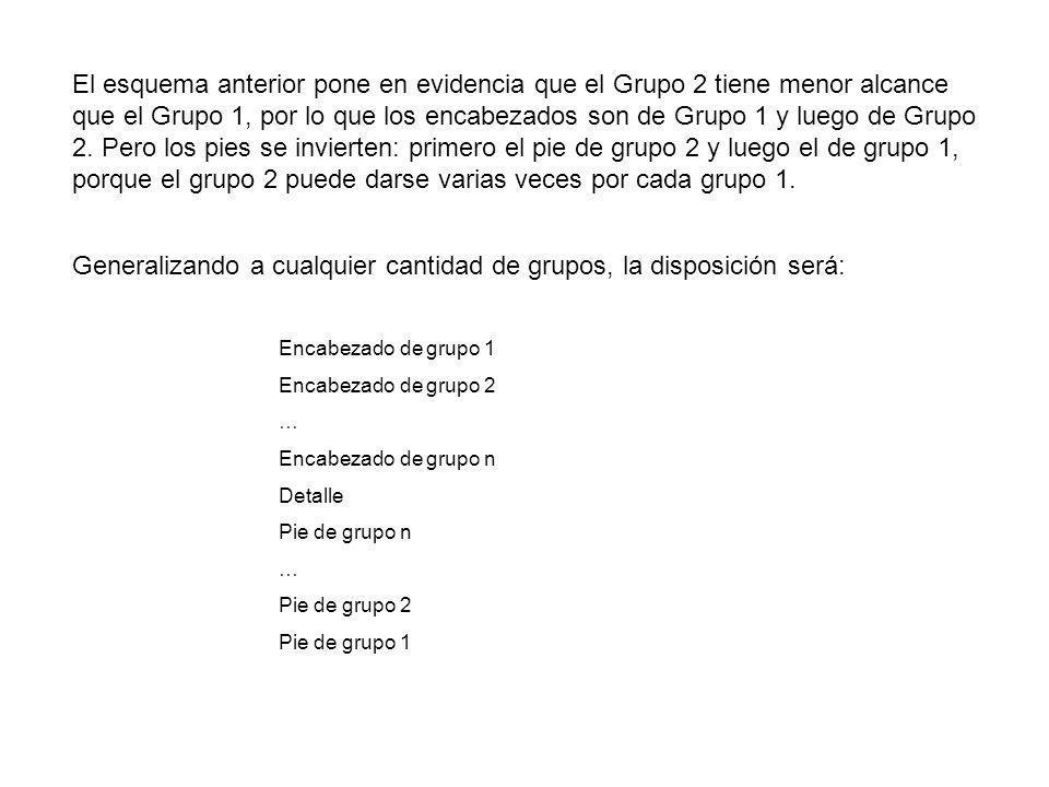 El esquema anterior pone en evidencia que el Grupo 2 tiene menor alcance que el Grupo 1, por lo que los encabezados son de Grupo 1 y luego de Grupo 2.