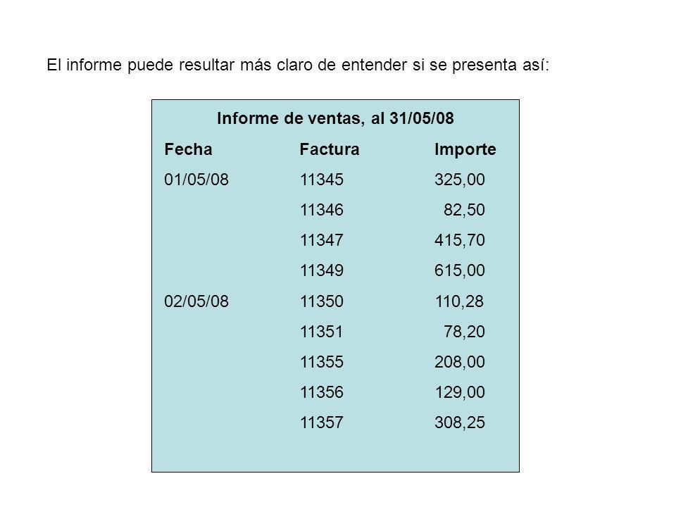 El informe puede resultar más claro de entender si se presenta así: Informe de ventas, al 31/05/08 FechaFacturaImporte 01/05/0811345325,00 11346 82,50 11347415,70 11349615,00 02/05/0811350110,28 11351 78,20 11355208,00 11356129,00 11357308,25