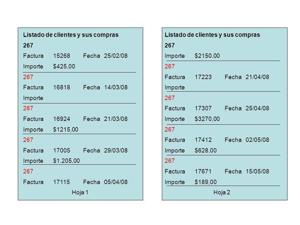 Listado de clientes y sus compras 267 Factura15268Fecha 25/02/08 Importe$425,00 267 Factura16818Fecha 14/03/08 Importe 267 Factura16924Fecha 21/03/08 Importe$1215,00 267 Factura17005Fecha 29/03/08 Importe$1.205,00 267 Factura17115Fecha 05/04/08 Hoja 1 Listado de clientes y sus compras 267 Importe$2150,00 267 Factura17223Fecha 21/04/08 Importe 267 Factura17307Fecha 25/04/08 Importe$3270,00 267 Factura17412Fecha 02/05/08 Importe$628,00 267 Factura17671Fecha 15/05/08 Importe$189,00 Hoja 2