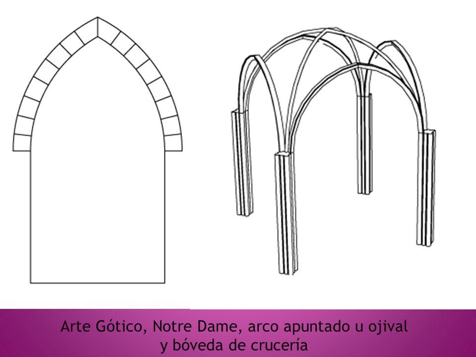 Arte Gótico, Notre Dame, arco apuntado u ojival y bóveda de crucería