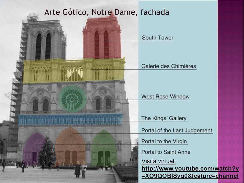 Arte Gótico, Notre Dame, fachada Visita virtual: http://www.youtube.com/watch?v =XO9QOBISyq0&feature=channel