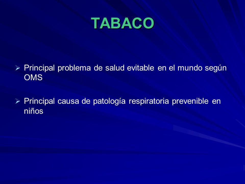 TABACO Principal problema de salud evitable en el mundo según OMS Principal causa de patología respiratoria prevenible en niños
