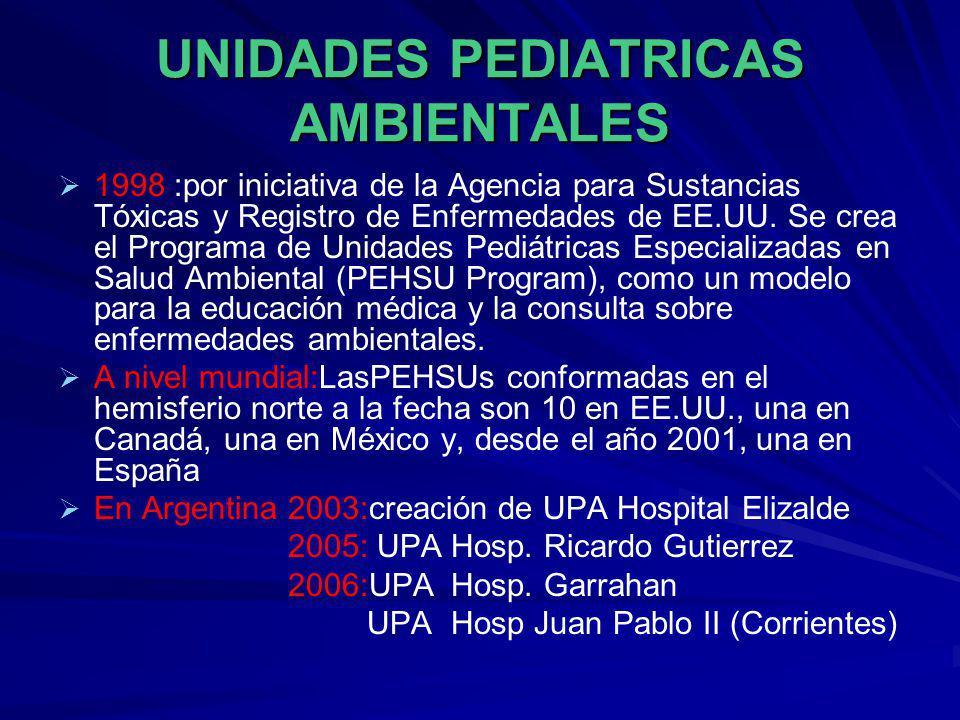 UNIDADES PEDIATRICAS AMBIENTALES 1998 :por iniciativa de la Agencia para Sustancias Tóxicas y Registro de Enfermedades de EE.UU. Se crea el Programa d