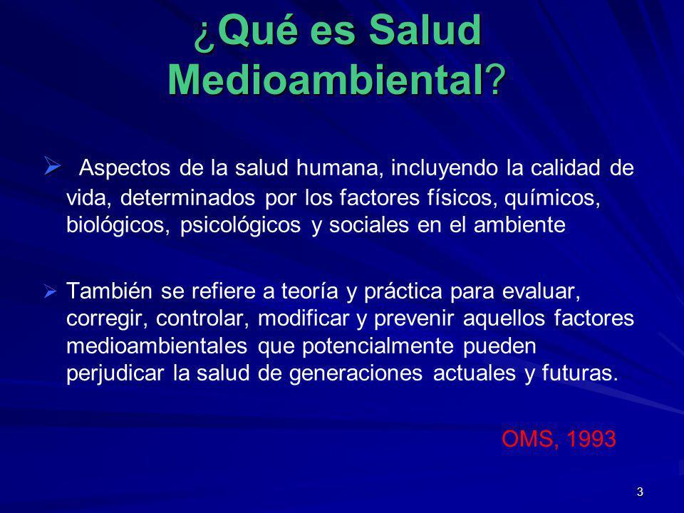 3 ¿Qué es Salud Medioambiental? Aspectos de la salud humana, incluyendo la calidad de vida, determinados por los factores físicos, químicos, biológico
