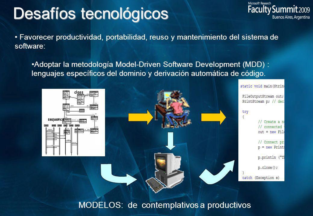 Favorecer productividad, portabilidad, reuso y mantenimiento del sistema de software: Adoptar la metodología Model-Driven Software Development (MDD) : lenguajes específicos del dominio y derivación automática de código.