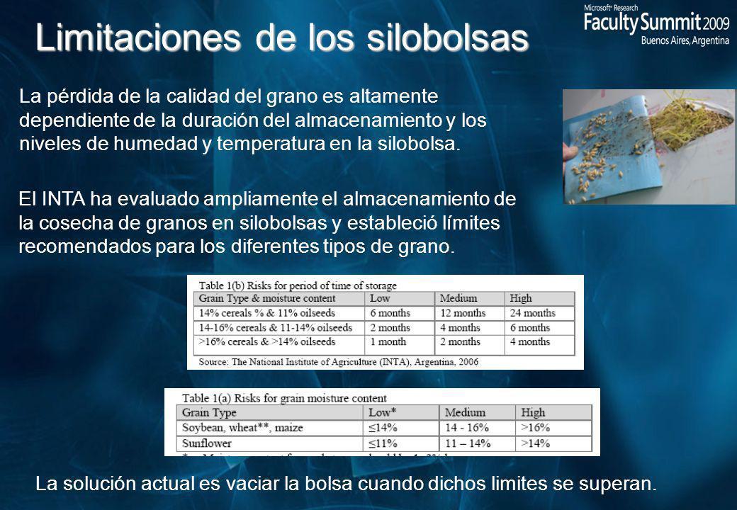 Limitaciones de los silobolsas La pérdida de la calidad del grano es altamente dependiente de la duración del almacenamiento y los niveles de humedad y temperatura en la silobolsa.
