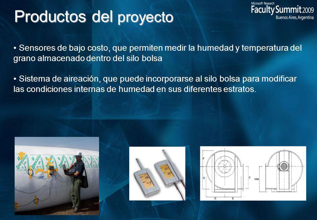 Productos del proyecto Sensores de bajo costo, que permiten medir la humedad y temperatura del grano almacenado dentro del silo bolsa Sistema de aireación, que puede incorporarse al silo bolsa para modificar las condiciones internas de humedad en sus diferentes estratos.