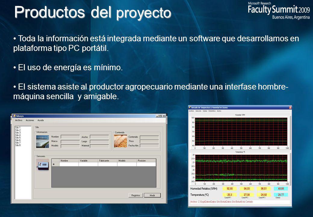 Productos del proyecto Toda la información está integrada mediante un software que desarrollamos en plataforma tipo PC portátil.