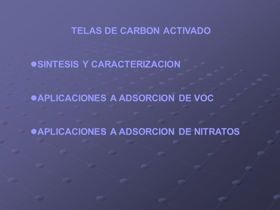 TELAS DE CARBON ACTIVADO SINTESIS Y CARACTERIZACION APLICACIONES A ADSORCION DE VOC APLICACIONES A ADSORCION DE NITRATOS