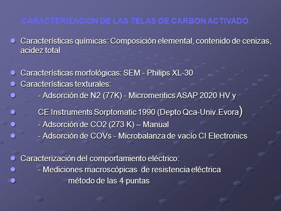Características químicas: Composición elemental, contenido de cenizas, acidez total Características químicas: Composición elemental, contenido de ceni