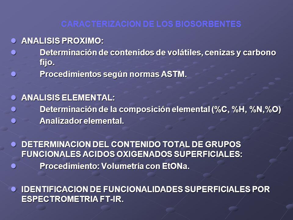 ANALISIS PROXIMO: ANALISIS PROXIMO: Determinación de contenidos de volátiles, cenizas y carbono fijo. Determinación de contenidos de volátiles, ceniza