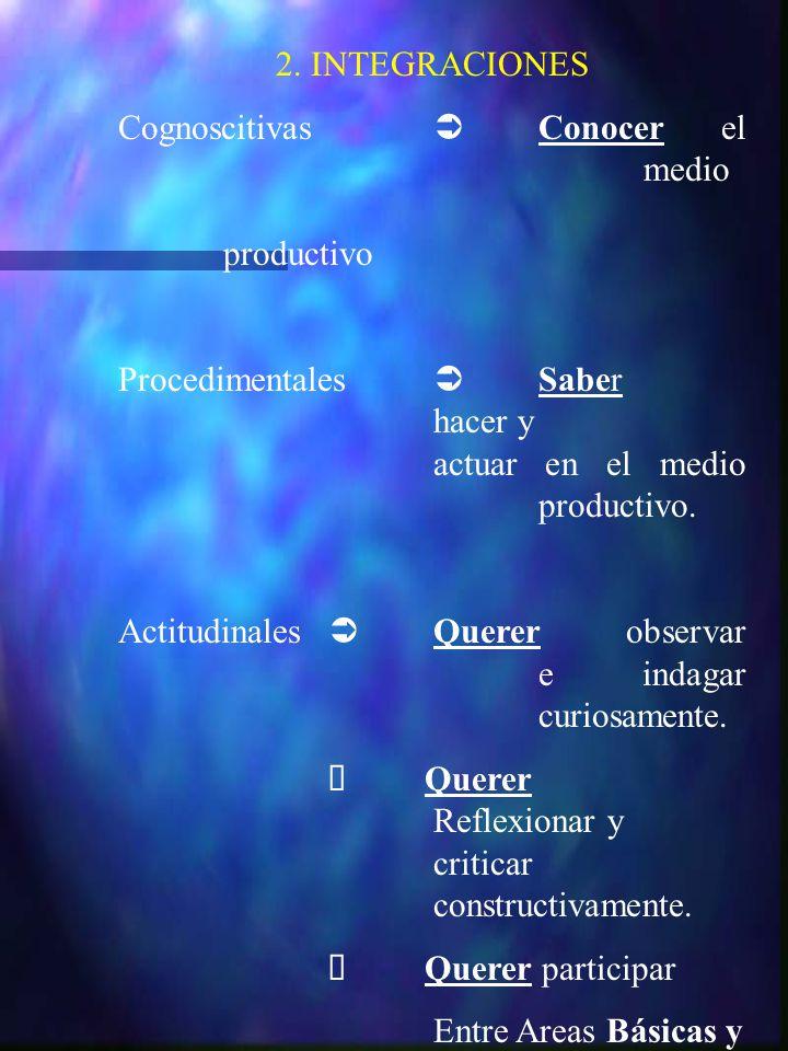 3.Desarrollar actividades teórico prácticas que acerquen: objetivos de las distintas áreas ¡ A.