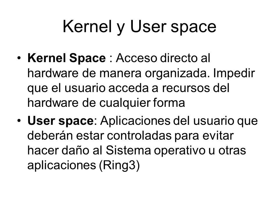 Kernel y User space Kernel Space : Acceso directo al hardware de manera organizada.