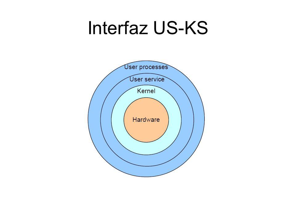 Interfaz US-KS