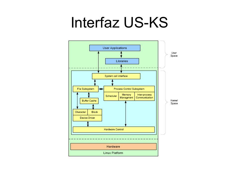 Interfaz básica de un LKM