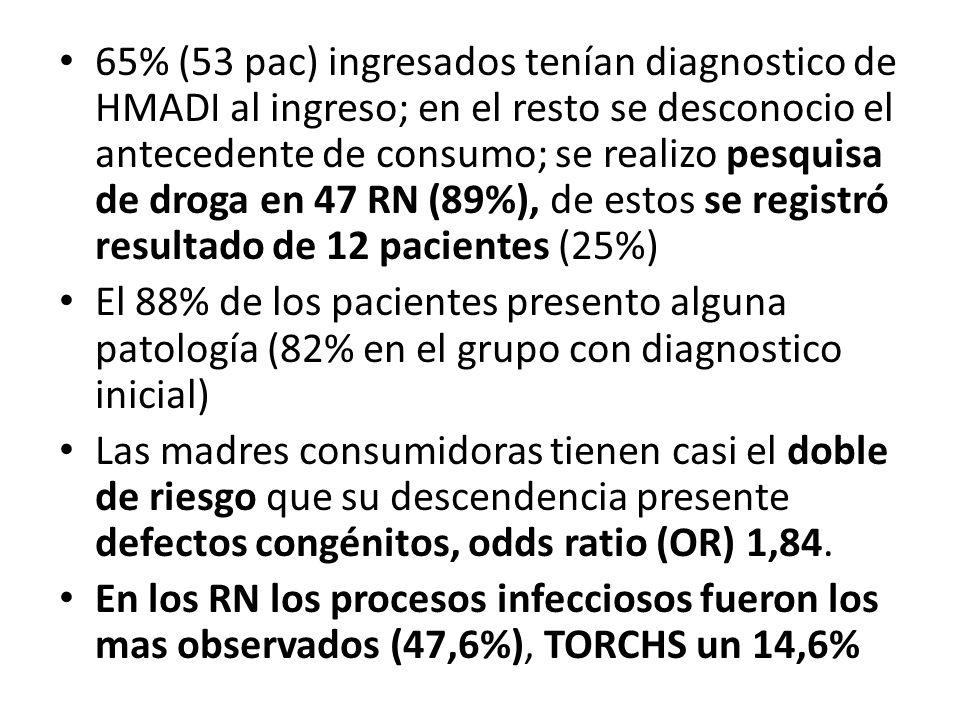 65% (53 pac) ingresados tenían diagnostico de HMADI al ingreso; en el resto se desconocio el antecedente de consumo; se realizo pesquisa de droga en 4