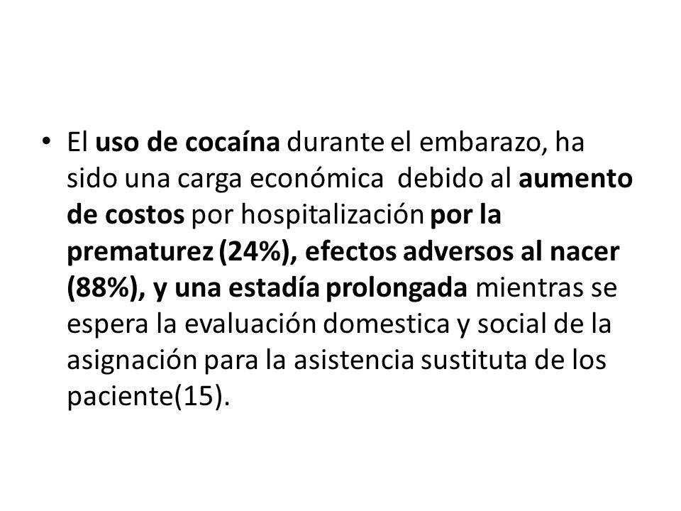 El uso de cocaína durante el embarazo, ha sido una carga económica debido al aumento de costos por hospitalización por la prematurez (24%), efectos ad