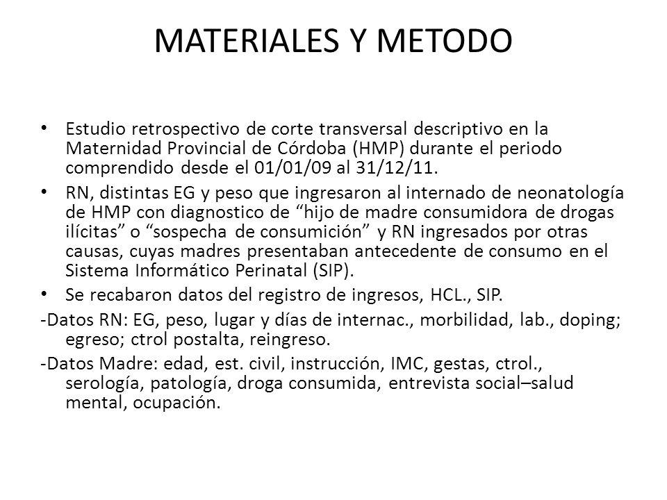 MATERIALES Y METODO Estudio retrospectivo de corte transversal descriptivo en la Maternidad Provincial de Córdoba (HMP) durante el periodo comprendido